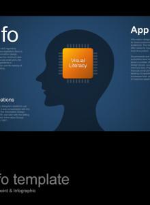 파워포인트 인포 템플릿 / 인공지능과 마이크로칩