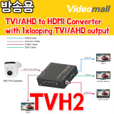 TVH2 - TVI/AHD to HDMI Converter with 1xlooping TVI/AHD output
