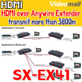 SX-EX41 / HDMI over Anywire Extender transmit more than 3800m