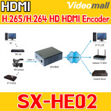 SX-HE02 / H.265/H.264 HD HDMI Encoder for IP TV